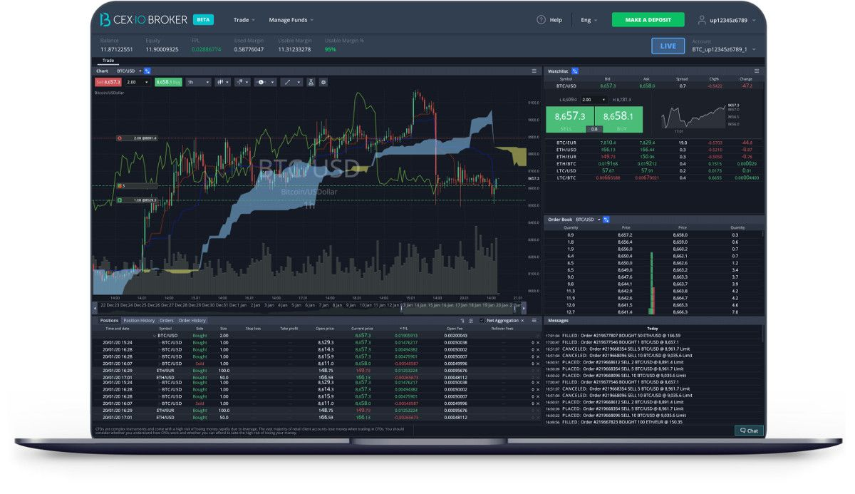 CEXBro.com: Review of the platform for cryptocurrency CFD trading
